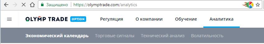 """Подразделы страницы """"Аналитика"""""""