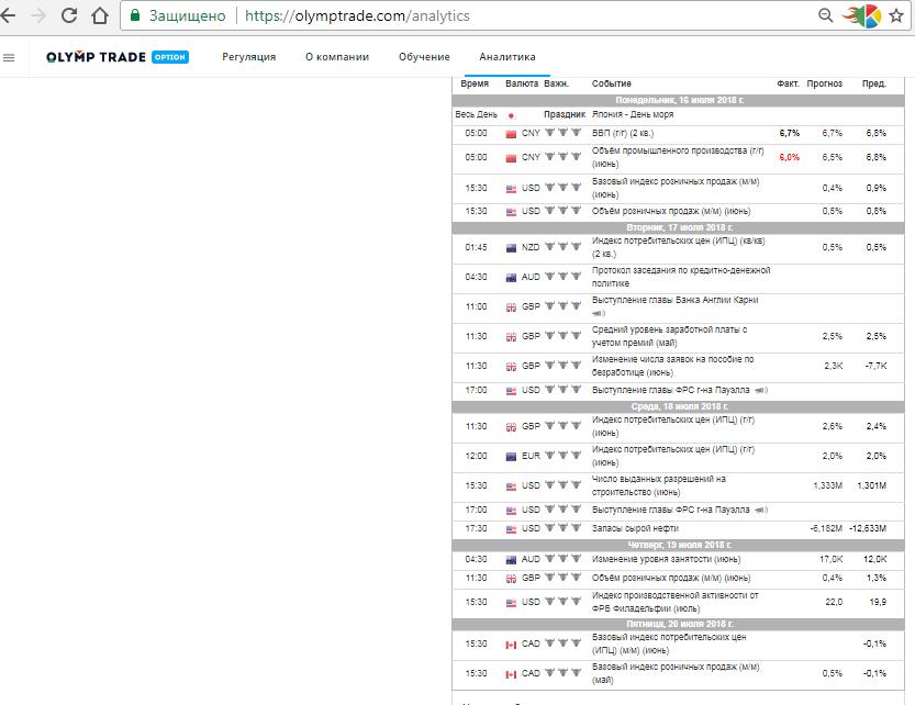 Экономический календарь <span class=