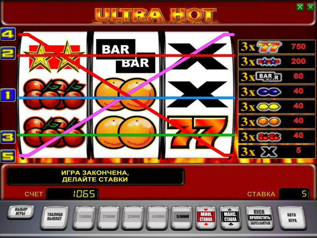Скачать игровые автоматы бесплатно и без регистрации на телефон