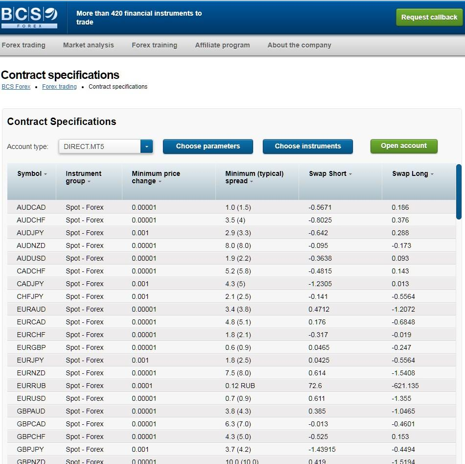 Особенности BCS Forex